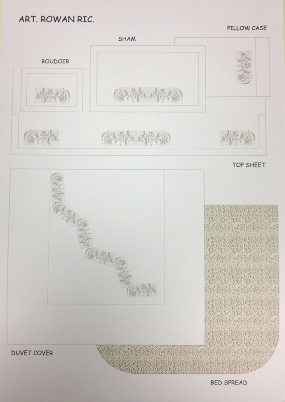 Rowan Embroidery Placement